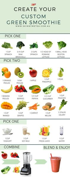 Use our template to mix and match your favourite ingredients for a green smoothie