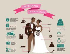 infographics - Google-haku