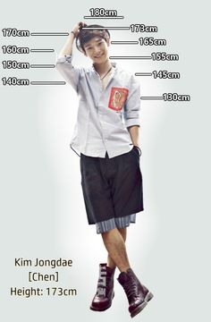 Height Chart : Chen