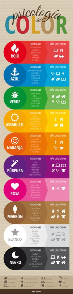 Psicología de color #infografia #infographic #design #marketing vía: @nbsp_