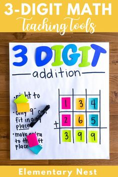 Check out these digital and hands-on tools to help students learn how to add and subtract within 1,000. From online games to interactive anchor charts to traditional base-ten blocks activities, you can help your students visualize and conceptualize 3-digit addition and 3-digit subtraction. Tools For Teaching, Help Teaching, Teaching Math, Teaching Place Values, Student Learning, Subtraction Activities, Math Activities, Place Value Activities, Teaching Second Grade