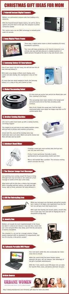 Christmas Gift Ideas For Mom 2012 [Infographic]