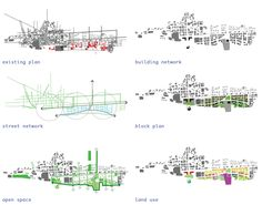urban design diagrams - Buscar con Google