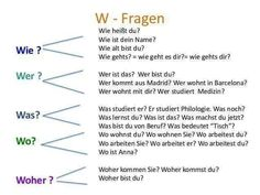 Learning German- w-Fragen