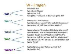 Learning German- w-Fragen