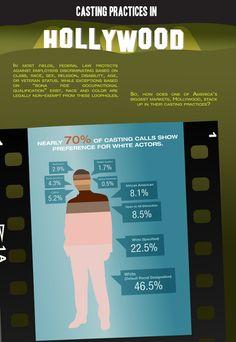 Flera intressanta studier om hur representation i media påverkar vår självkänsla och identitet.