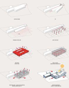 Oyo - open y office - gent - architecten . Baroque Architecture, Architecture Panel, Architecture Graphics, Sustainable Architecture, Architecture Sketches, Design Presentation, Architecture Presentation Board, Architectural Presentation, Parti Diagram