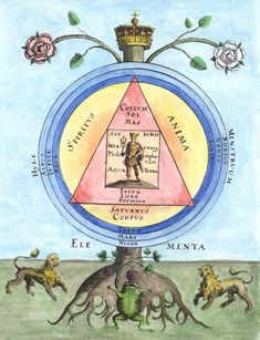 Alchemical and hermetic emblems 121-160