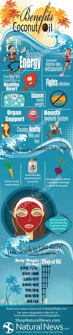 Benefits Of Coconut Oil (Infographic)—I just love it!  Cooking, skin-care, and my pup likes it!