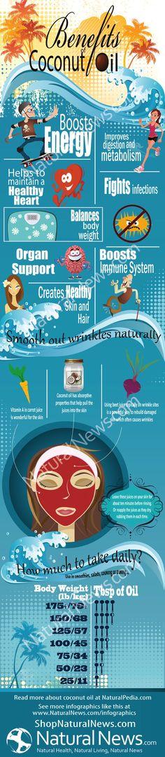 ¿Has oído hablar del aceite de coco? Es muy beneficioso para el cuerpo y para la salud. Hecha un vistazo a esta foto :)