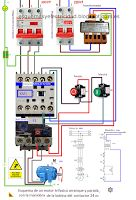 Esquemas eléctricos: Arranque y parada motor