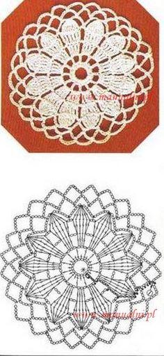 Výsledok vyhľadávania obrázkov pre dopyt szydełkowanie wzory Crochet Circles, Crochet Mandala, Crochet Round, Crochet Squares, Crochet Home, Crochet Doilies, Crochet Flowers, Crochet Earrings Pattern, Crochet Motif Patterns