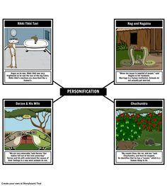 Rikki-Tikki-Tavi by Rudyard Kipling - Personification: Our Personification Storyboard using our Spider Map Layout for Rikki-Tikki-Tavi