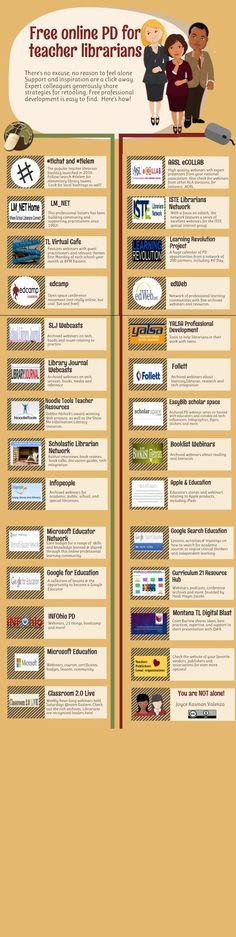 freelibpd   Piktochart Infographic Editor