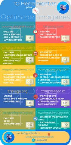 10 herramientas para optimizar imágenes. Infografía en español. #CommunityManager