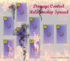Damage Control Relationship Tarot Spread