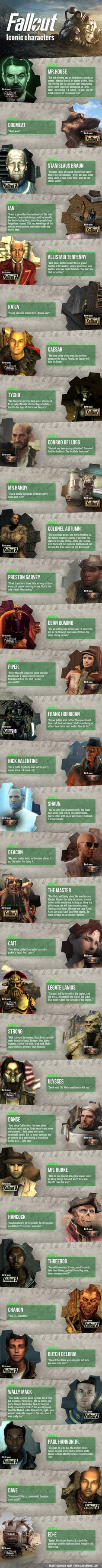 Fallout Iconic Characters - Anticipating the newest Fallout release, we put together something to remember some of our favourite characters. Fallout Tips, Fallout Lore, Fallout Facts, Fallout Funny, Fallout Fan Art, Fallout Concept Art, Video Game Art, Video Games, Fallout Cosplay