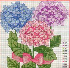 Schematic cross stitch hydrangeas