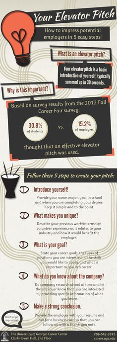 An elevator pitch can be a very handy thing to have prepared when making connections with others. Check out this infographic for information on developing your elevator pitch for the Career Fair! Career Fair Tips, Job Fair, Career Advice, Career Options, Job Career, Career Change, Digital Marketing Strategy, Content Marketing, Online Marketing
