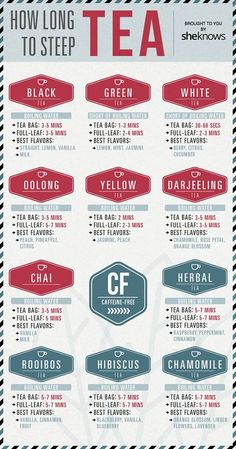 Oolong, chamomile, black—whats the diff? How to steep and pour the perfect cup of tea. Oolong, chamomile, black—what's the diff? How to steep and pour the perfect cup of tea. Kombucha, Oolong Tee, Perfect Cup Of Tea, Detox Drinks, High Tea, Ayurveda, Drinking Tea, Just In Case, Herbalism