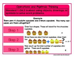 Common Core Math Flowcharts! These bright and colorful flowcharts explain each of the Operations and Algebraic Thinking Common Core Standards and show how to solve or understand them step-by-step. They are a great addition to student math folders, can be used as color Common Core Charts or for math instruction.
