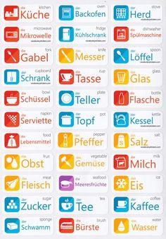 German Language Books   Learn German Texts   Pinterest   Language ...
