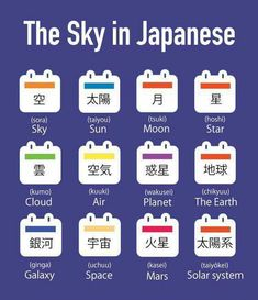 Japanese is a language spoken by more than 120 million people worldwide in countries including Japan, Brazil, Guam, Taiwan, and on the American island of Hawaii. Japanese is a language comprised of characters completely different from Learn Japanese Words, Japanese Phrases, Study Japanese, Japanese Culture, Japanese Kids, Japanese Things, Chinese Culture, Japanese Style, Japanese Language Proficiency Test