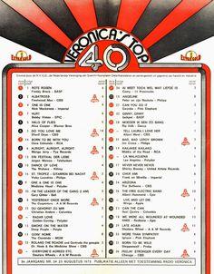 Verona, Music Charts, Fleetwood Mac, Sheet Music