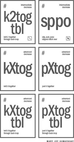 Periodic table of knitting: abbreviations in patterns