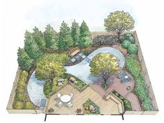 Garden Planning Good mix of angled deck, rounded patio and curved gravel for variety of outdoor living spaces and low maintenance (Eplans - Landscape Design Plans, Garden Design Plans, Yard Design, Landscape Elements, Low Maintenance Landscaping, Backyard Landscaping, Landscaping Ideas, Luxury Landscaping, Landscaping Company