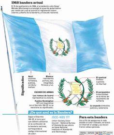 Bandera nacional de Guatemala.