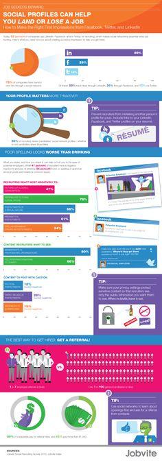 Tu perfil en redes sociales puede ayudarte a encontrar o perder un trabajo #infografia #infographic #socialmedia