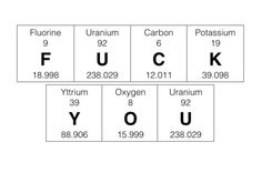 ☢ my response when my chemistry teacher insisted that he didn't like breaking bad and called it unrealistic ☢