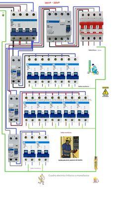 Electrical Panel Wiring, Electrical Circuit Diagram, Electrical Symbols, Electrical Projects, Electrical Installation, Electrical Components, Electrical Engineering, Domestic Wiring, Electrician Wiring
