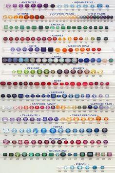 Howards Jewellers - Precious and Semi-precious Gemstone Australian Fine Jewellery