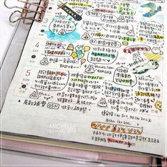 假日就是要懶洋洋 #Hobonichi #Planner #hobo #ほぼ日手帳 #ほぼ日手帳weeks #絵日記 #日記 #ほぼ日 #ほぼ日weeks #文具 #手帳好朋友 #文具好朋友 #hobonichiweeks