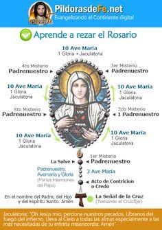 como rezar el santo rosario instructivo