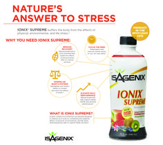 core-wellness-solutions-01 Isagenix, Physics, Core, Stress, Mindfulness, Canada, Wellness, Physique