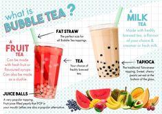 Boba or Bubble Tea Labelled Unhealthy! Know more: http://womenfitness.net/boba-bubble-tea/