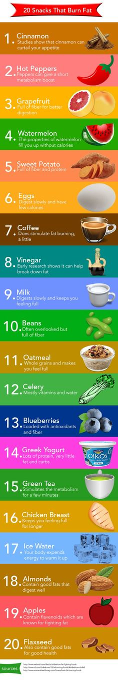 20 Simple Foods that Burn Fat. Well, I guess I'm doing pretty good considering I eat almost all of these regularly.