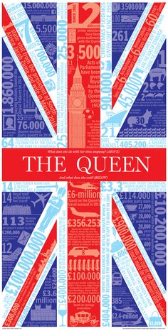 The Queen by the numbers....
