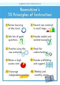 Thinking Skills, Critical Thinking, Training And Development, Child Development, Make A Presentation, Effective Teaching, Technical Writing, Student Learning, Student Teacher