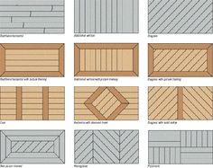 Composite PVC Deck Design Ideas Decking Plans Overstock In-Stock Discount Sale Trex TimberTech Lancaster Elizabethtown PA Patio Deck Designs, Patio Design, Small Deck Designs, Deck Patterns, Pvc Decking, Trex Composite Decking, Easy Deck, Deck Plans, House With Porch