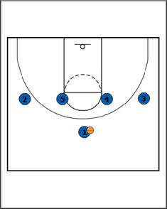 Breakthrough Basketball:3-Man Side Series