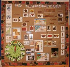 ¿Qué Sabemos Ahora? Mapa Conceptual De La Prehistoria School Projects, Projects For Kids, 5th Grade Social Studies, Stone Age, Science For Kids, Social Science, In Kindergarten, Classroom Decor, Party Themes
