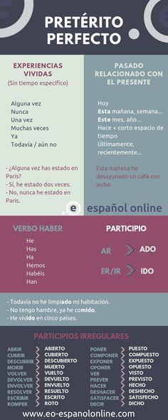 Spanish Grammar, Spanish Language Learning, Spanish Class, Spanish Lessons, Teaching Spanish, Spanish Worksheets, Past Tense, Teaching Materials, Infographic