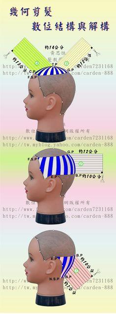 Blogger-黃思恒數位化美髮資訊平台: 幾何剪髮~~數位構圖3