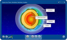 Hem vist ara, en el tema 4, les capes de la terra, es a dir, la geosfera, que es divideix en escorça-mantell-nucli. Hem vist també la hidrosfera i l'atmosfera(troposfera i estratosfera). Anem are...