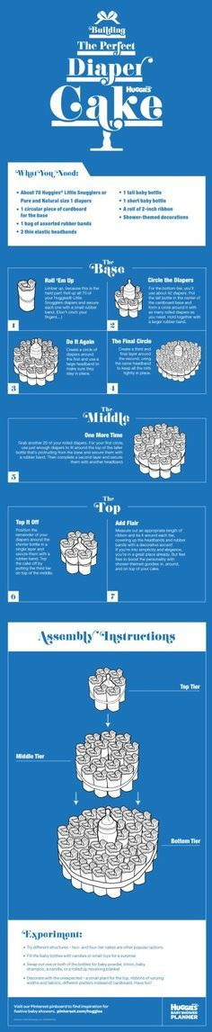 Baby Shower - Building The Perfect Diaper Cake [INFOGRAPHIC] FINALLY a diagram!