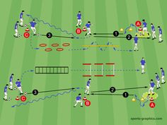 U8 Soccer Drills, Football Coaching Drills, Soccer Training Drills, Football Workouts, Soccer Practice, Soccer Skills, Soccer Conditioning Drills, Soccer Warm Ups, Physical Activities For Kids
